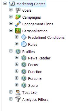 Sitecore DMS tree